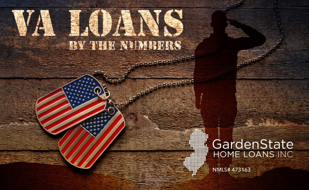 Va Loans Ct