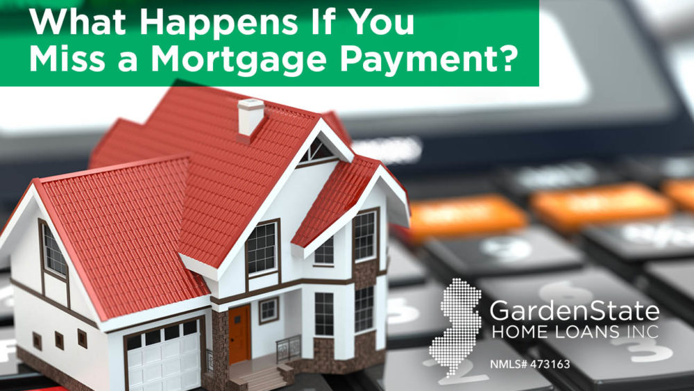 what happens if i miss a mortgage payment