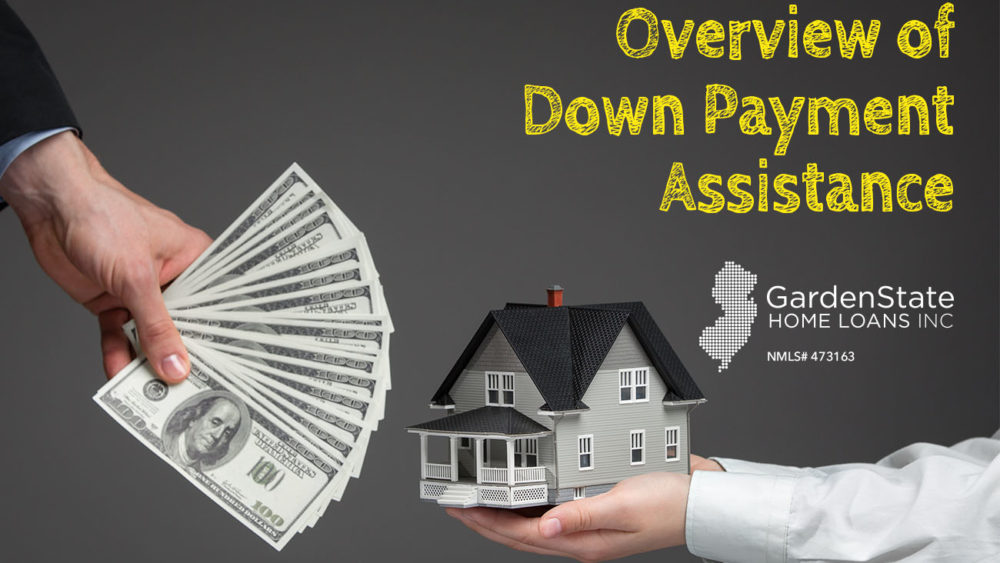 , Overview of Down Payment Assistance