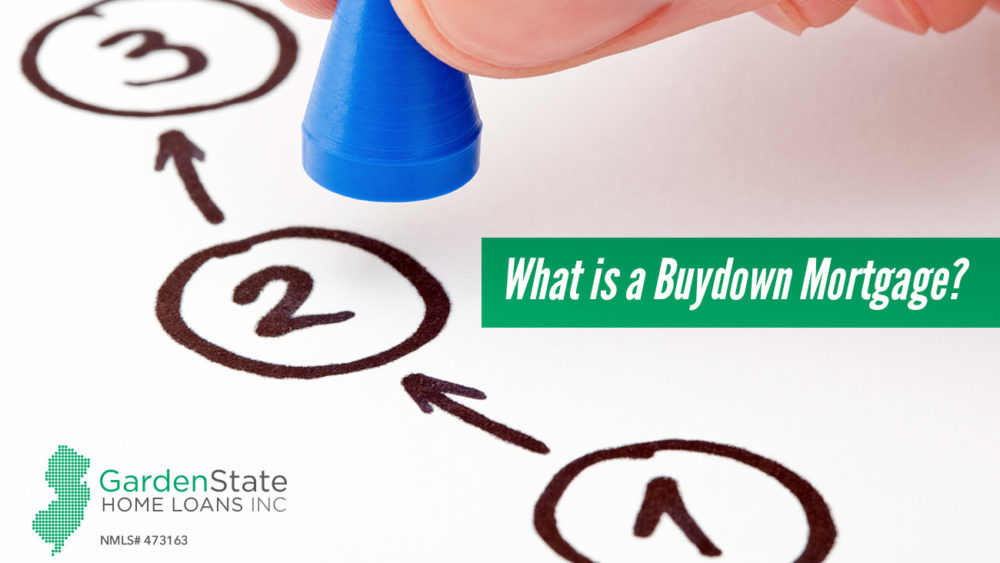 , What is a Buydown Mortgage?