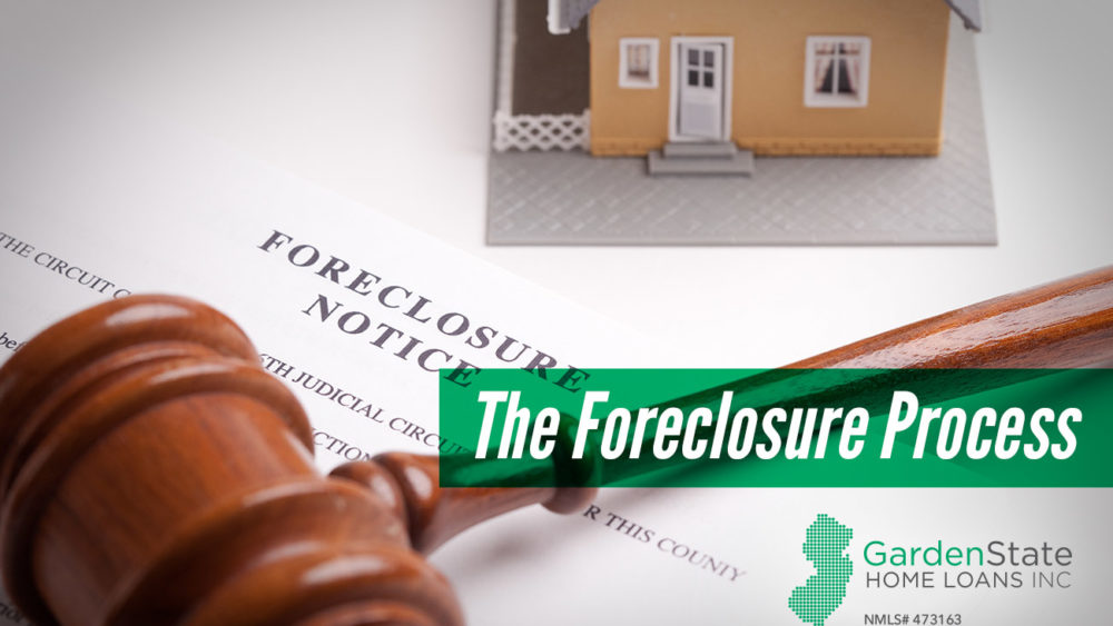 , The Foreclosure Process