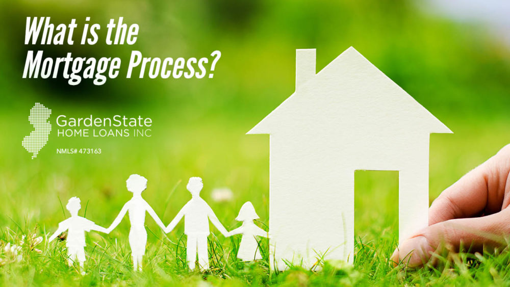 , What is the Mortgage Process?