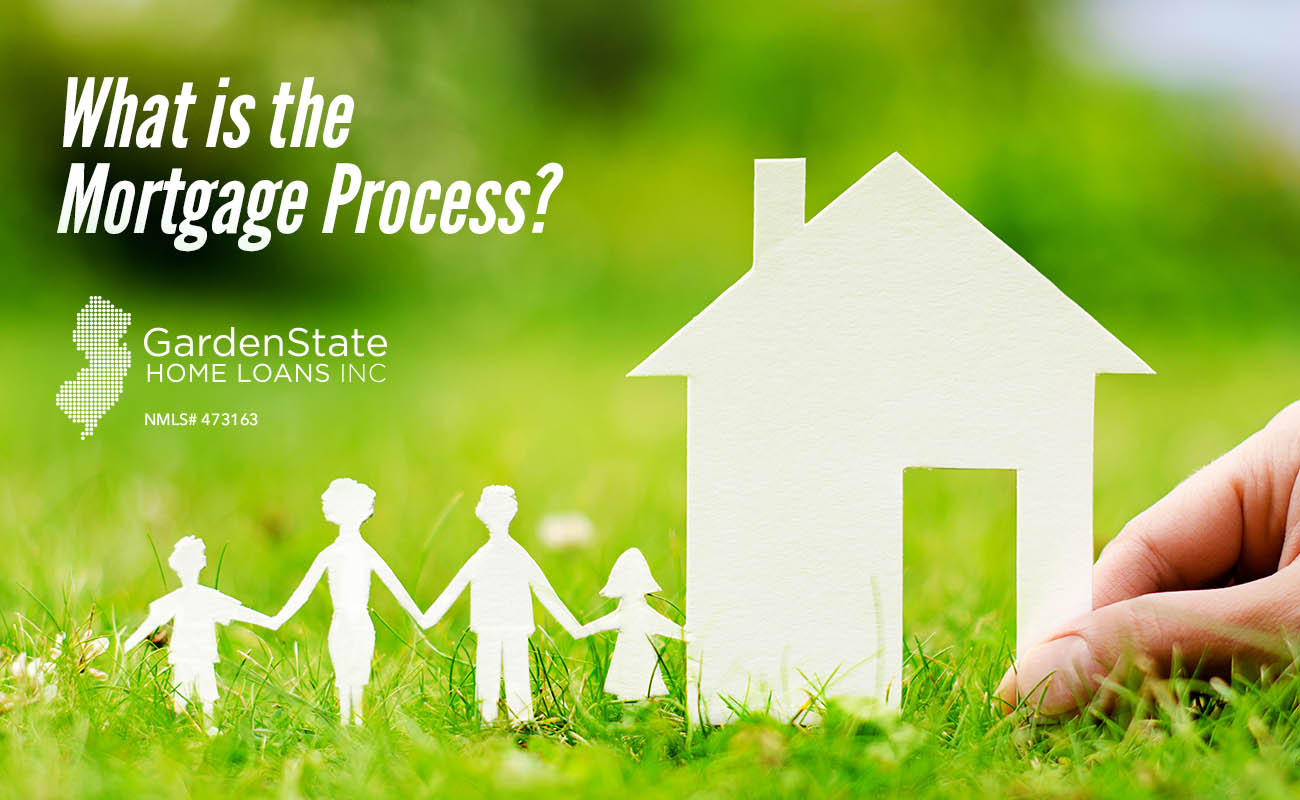 what is the mortgage process - Garden State Home Loans